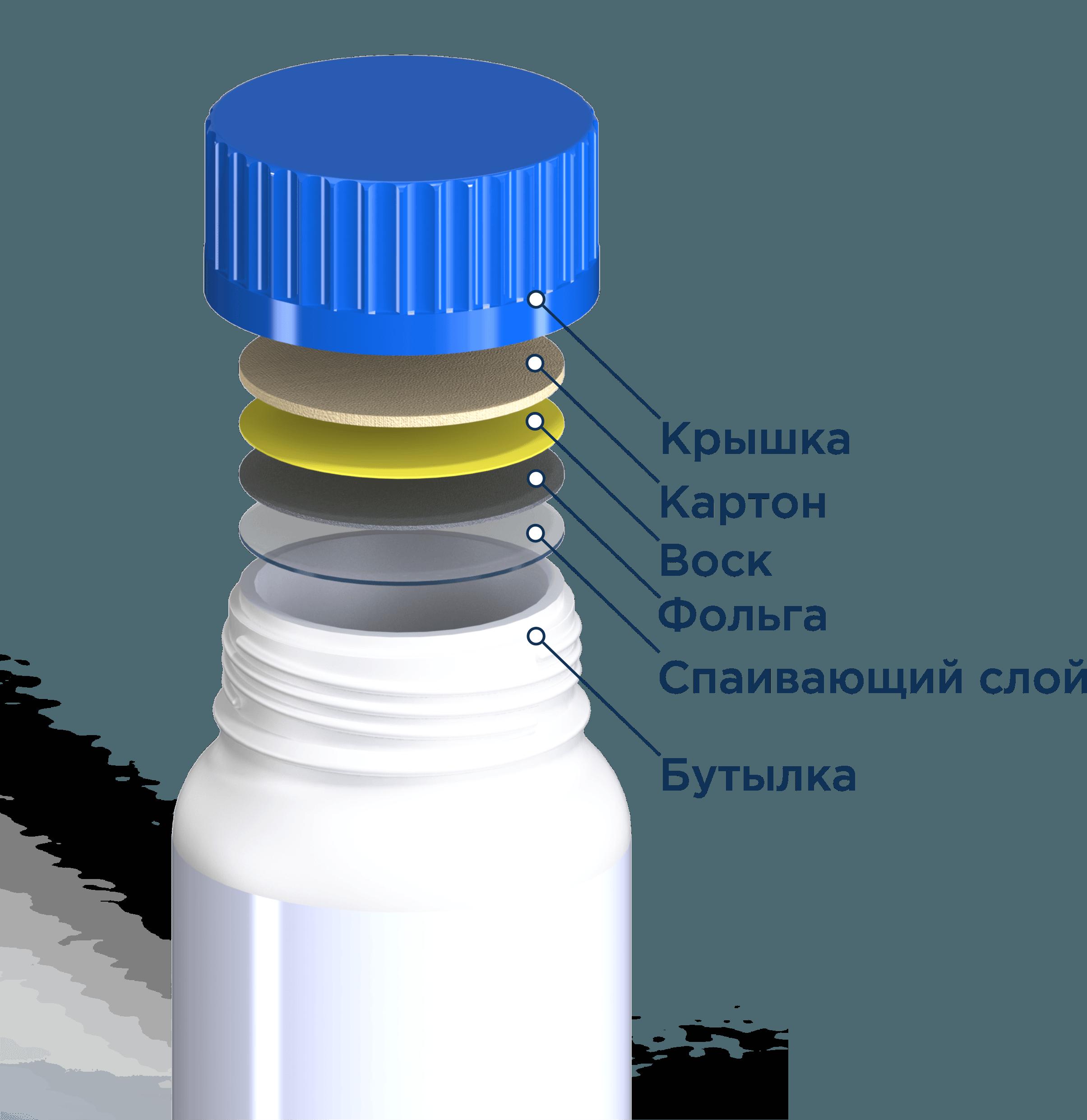 Бутылка +вкладыш описание