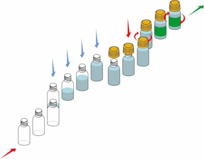 Бутылки в линии