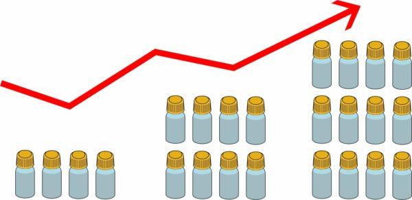 Рост производительности